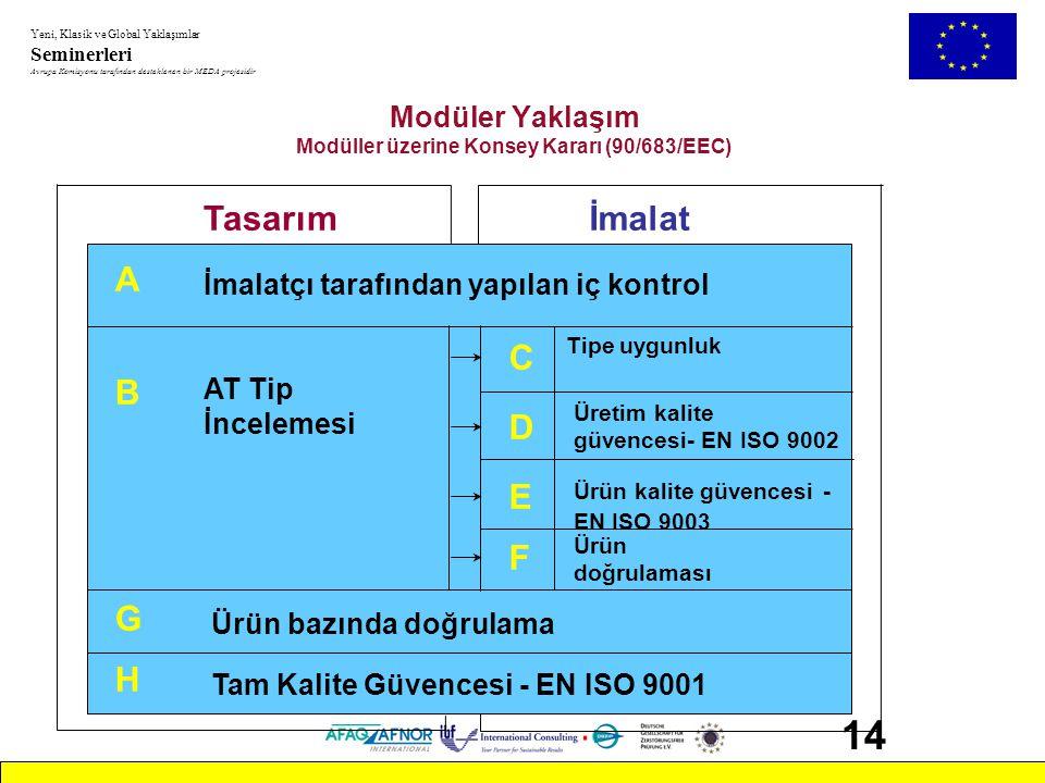 Modüler Yaklaşım Modüller üzerine Konsey Kararı (90/683/EEC)