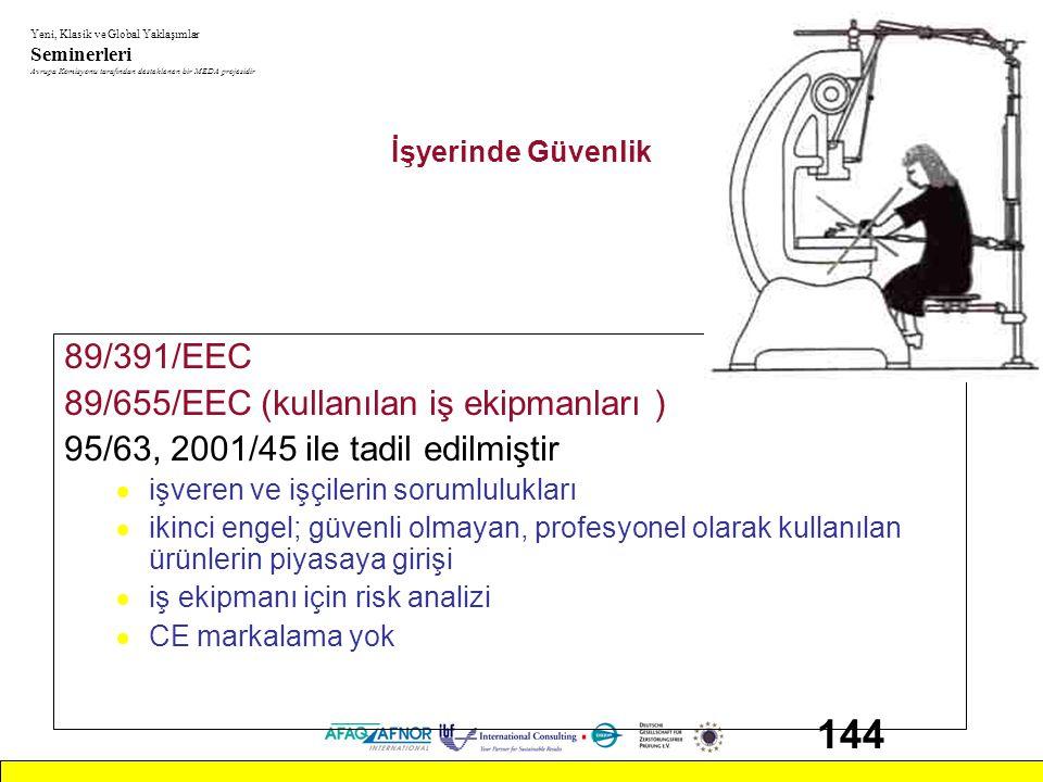 144 89/391/EEC 89/655/EEC (kullanılan iş ekipmanları )