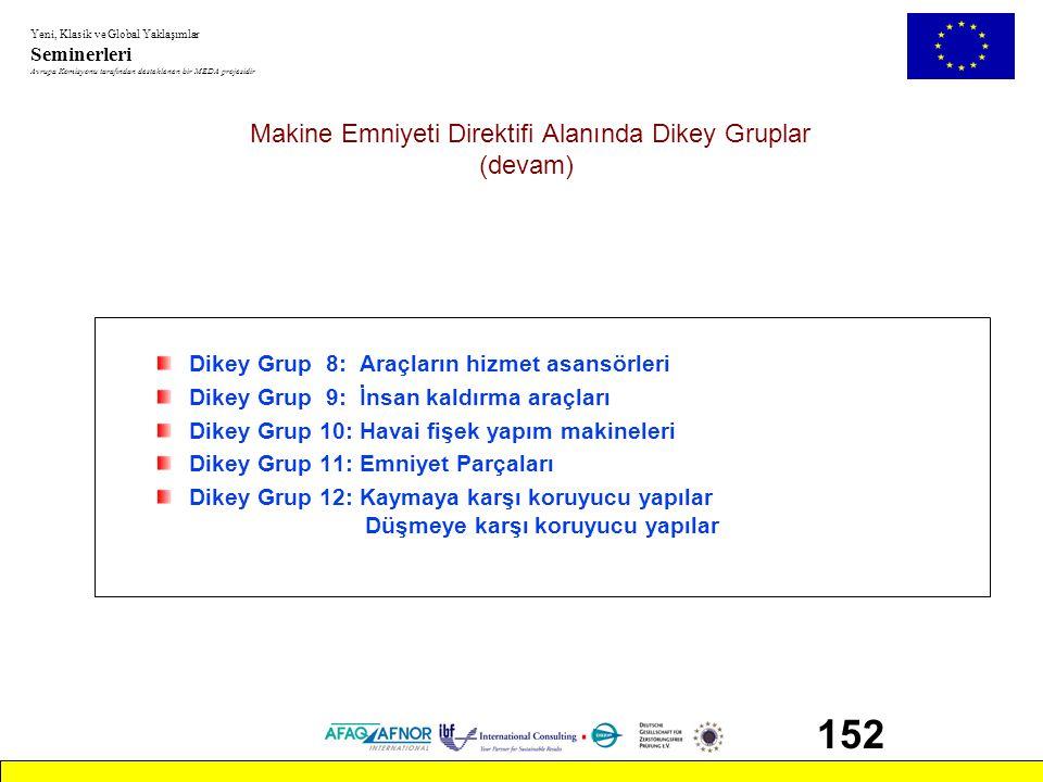 Makine Emniyeti Direktifi Alanında Dikey Gruplar (devam)