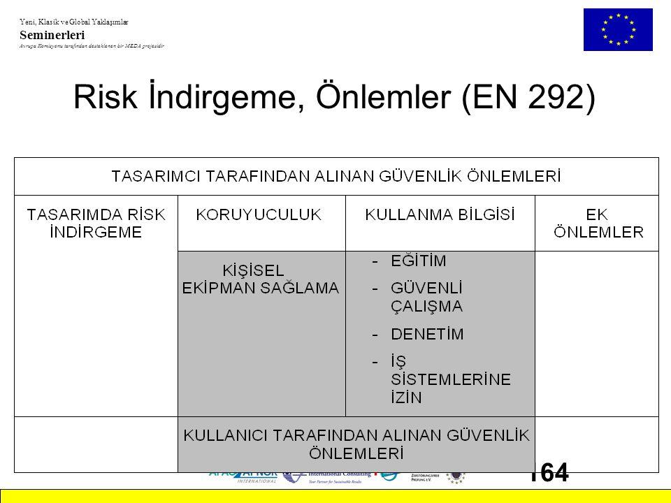 Risk İndirgeme, Önlemler (EN 292)