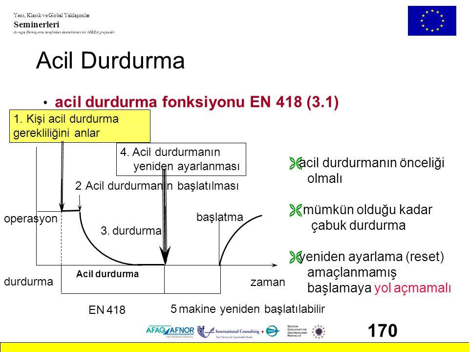 Acil Durdurma 170 acil durdurma fonksiyonu EN 418 (3.1)
