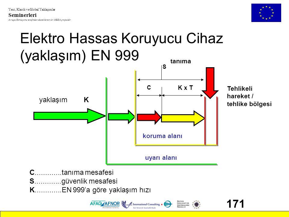 Elektro Hassas Koruyucu Cihaz (yaklaşım) EN 999