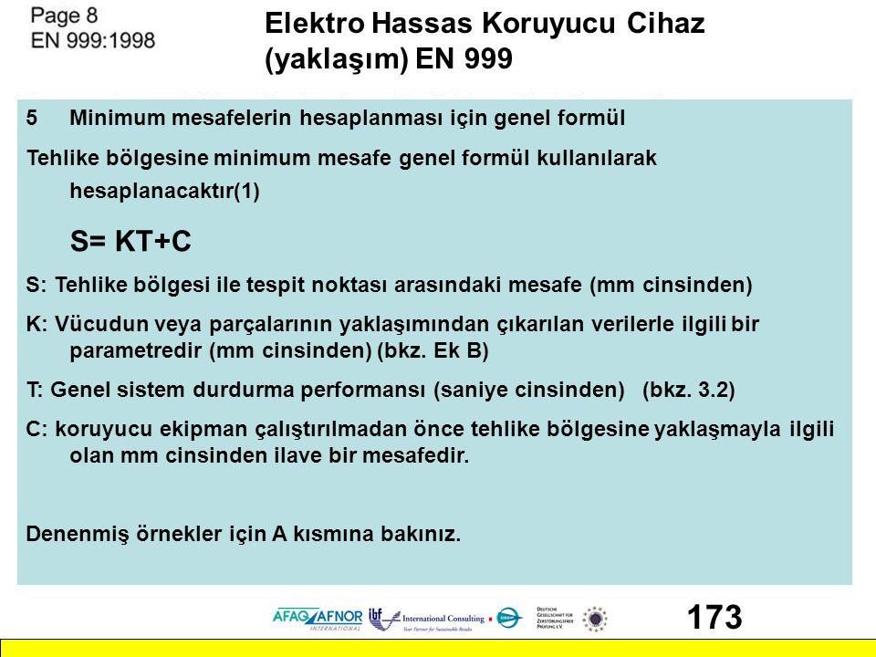 173 Elektro Hassas Koruyucu Cihaz (yaklaşım) EN 999 S= KT+C