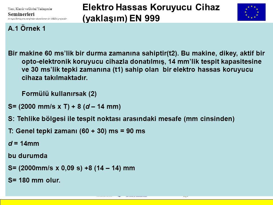 174 Elektro Hassas Koruyucu Cihaz (yaklaşım) EN 999
