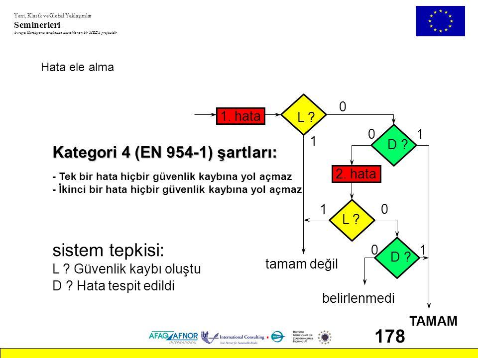 178 sistem tepkisi: Kategori 4 (EN 954-1) şartları: 1. hata L 1 1