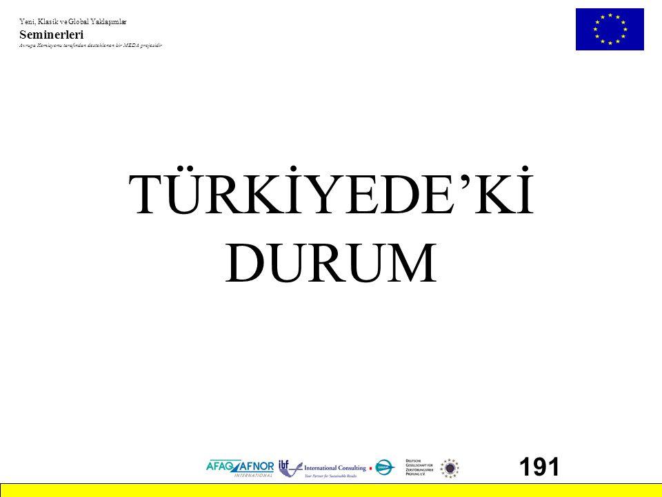 TÜRKİYEDE'Kİ DURUM 191