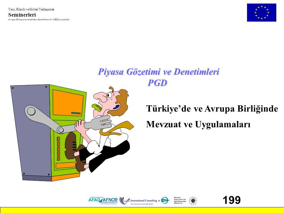 199 Piyasa Gözetimi ve Denetimleri PGD Türkiye'de ve Avrupa Birliğinde