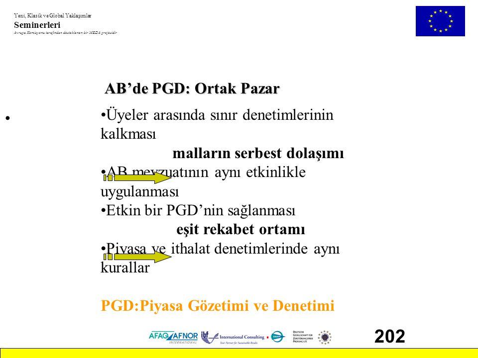 AB'de PGD: Ortak Pazar Üyeler arasında sınır denetimlerinin kalkması malların serbest dolaşımı.