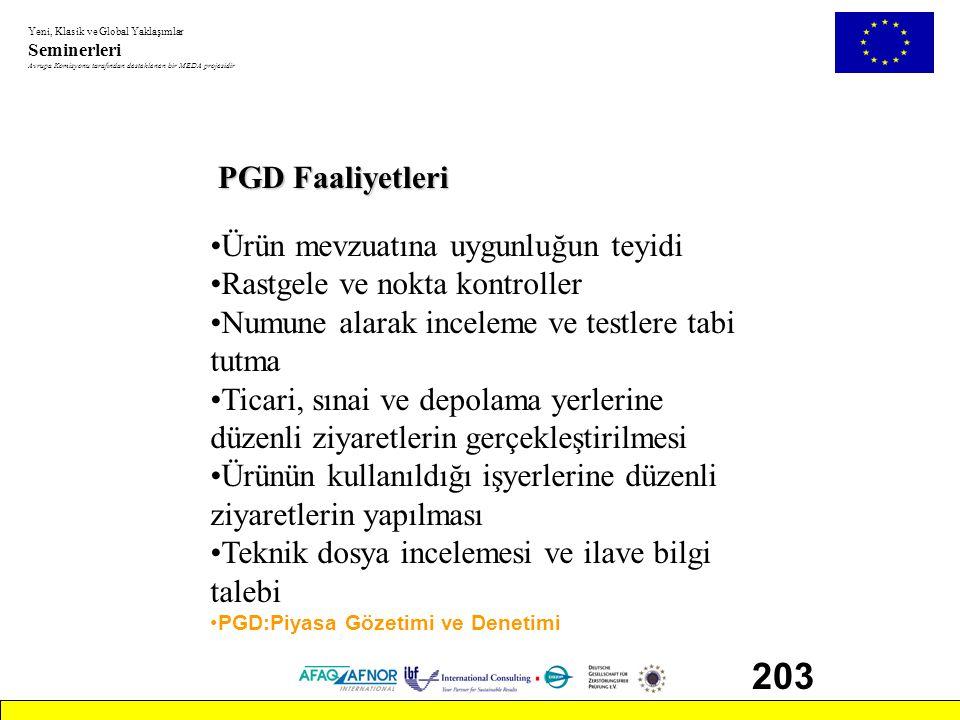 203 PGD Faaliyetleri Ürün mevzuatına uygunluğun teyidi