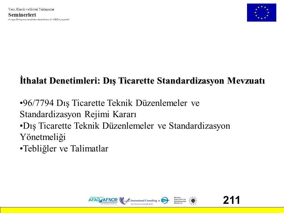 211 İthalat Denetimleri: Dış Ticarette Standardizasyon Mevzuatı