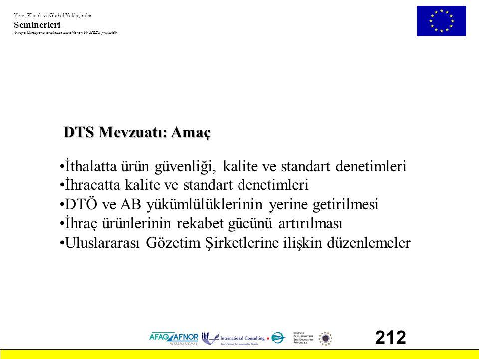 DTS Mevzuatı: Amaç İthalatta ürün güvenliği, kalite ve standart denetimleri. İhracatta kalite ve standart denetimleri.
