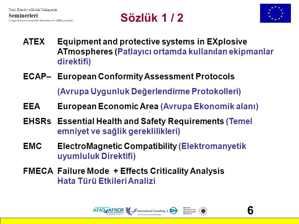 Sözlük 1 / 2 ATEX Equipment and protective systems in EXplosive ATmospheres (Patlayıcı ortamda kullanılan ekipmanlar direktifi)