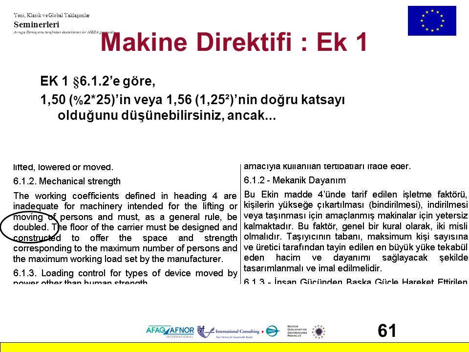 Makine Direktifi : Ek 1 61 EK 1 §6.1.2'e göre,