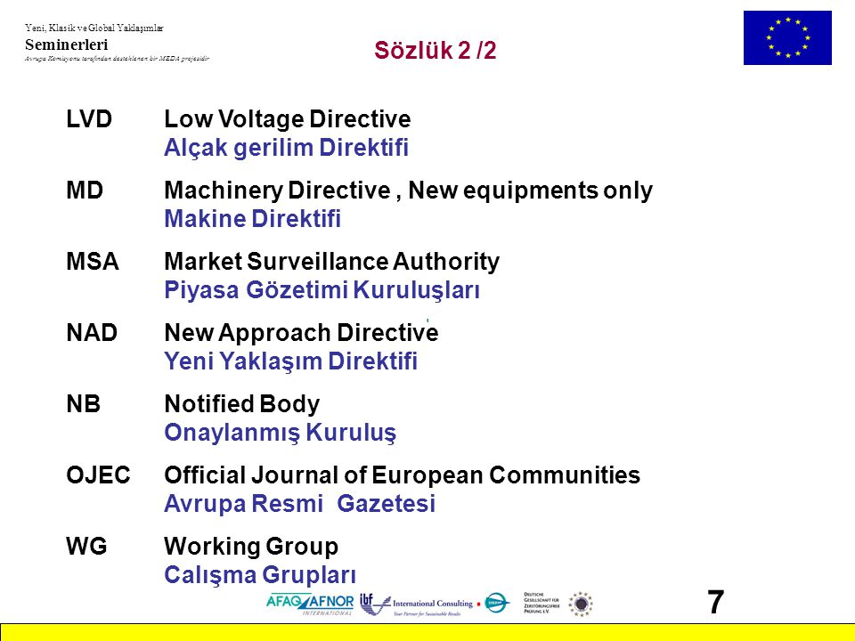 7 Sözlük 2 /2 LVD Low Voltage Directive Alçak gerilim Direktifi