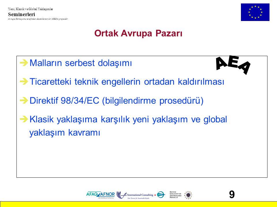 AEA 9 Ortak Avrupa Pazarı Malların serbest dolaşımı