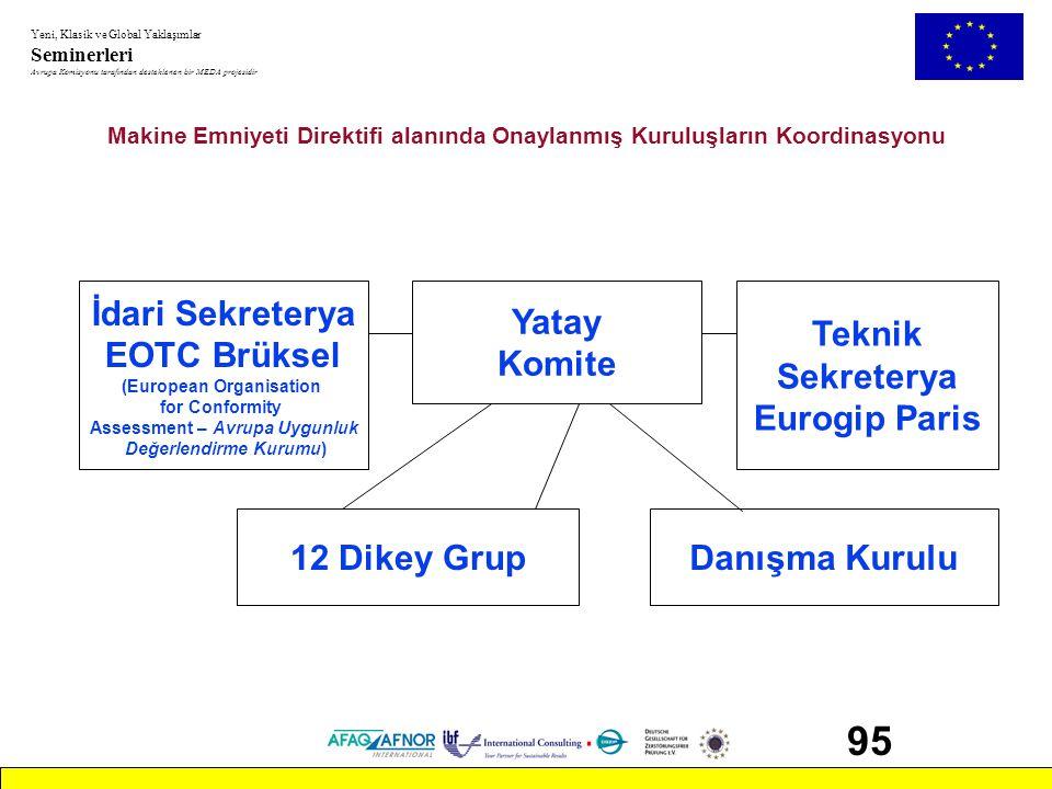 95 İdari Sekreterya EOTC Brüksel Yatay Komite Teknik Sekreterya