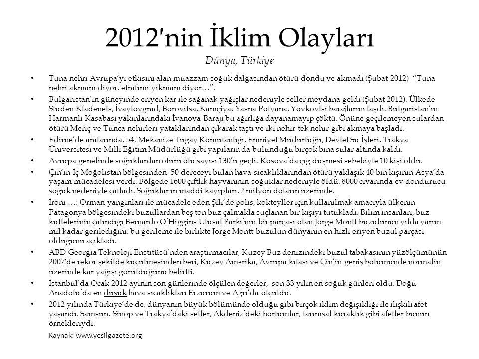 2012′nin İklim Olayları Dünya, Türkiye