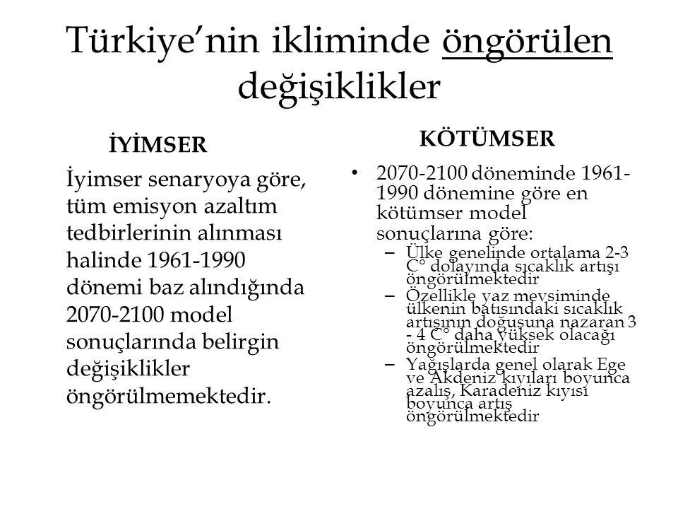 Türkiye'nin ikliminde öngörülen değişiklikler