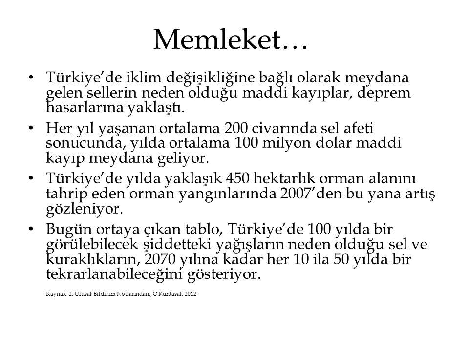 Memleket… Türkiye'de iklim değişikliğine bağlı olarak meydana gelen sellerin neden olduğu maddi kayıplar, deprem hasarlarına yaklaştı.