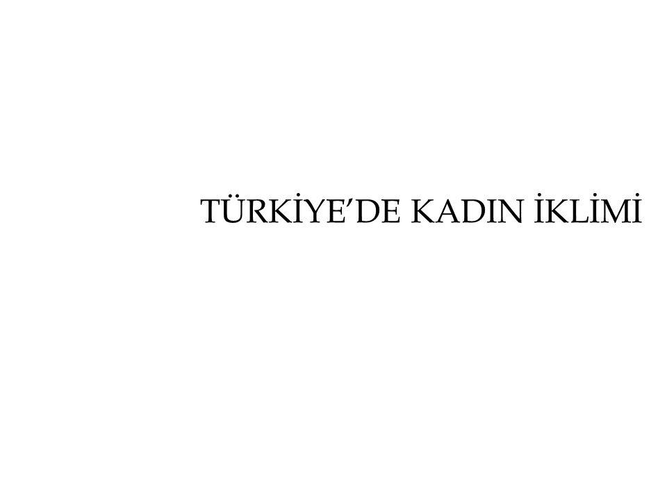 TÜRKİYE'DE KADIN İKLİMİ