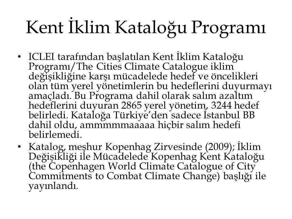 Kent İklim Kataloğu Programı