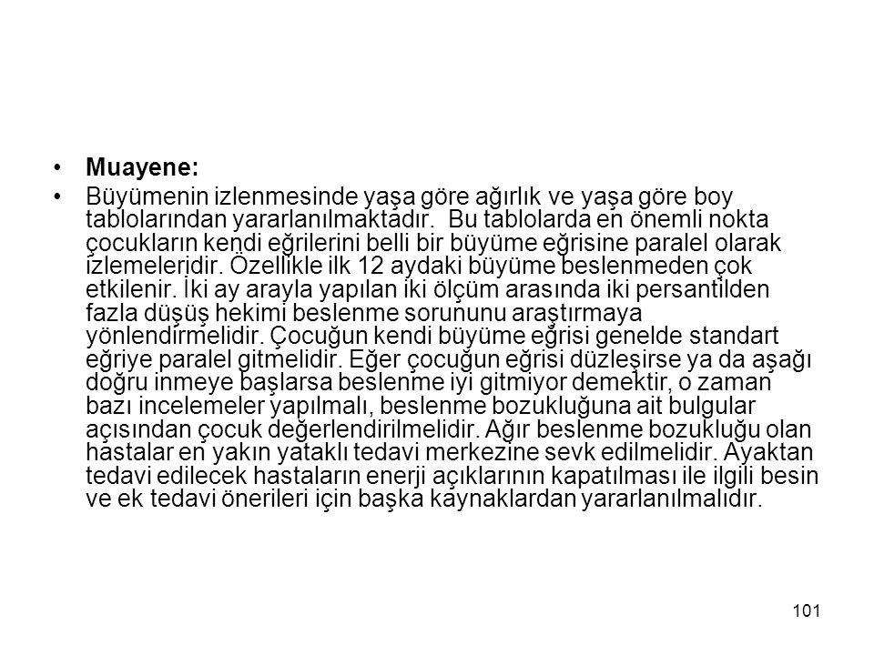 Muayene: