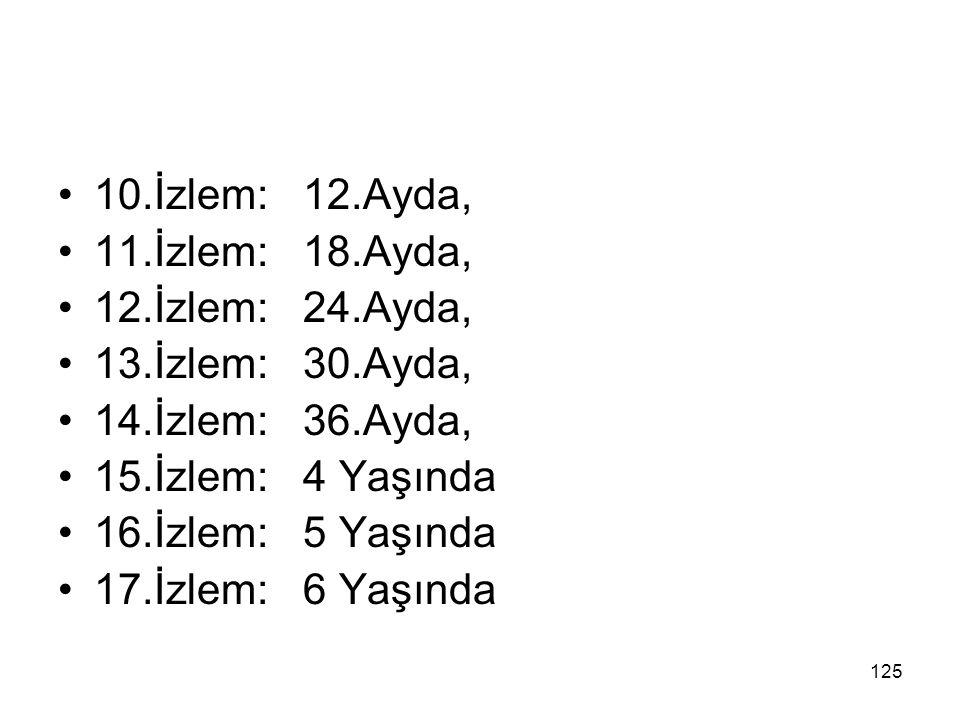10. İzlem: 12.Ayda, 11. İzlem: 18.Ayda, 12. İzlem: 24.Ayda, 13. İzlem: 30.Ayda, 14. İzlem: 36.Ayda,