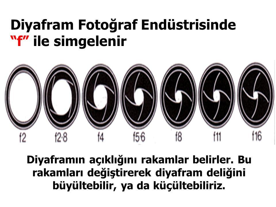 Diyafram Fotoğraf Endüstrisinde f ile simgelenir