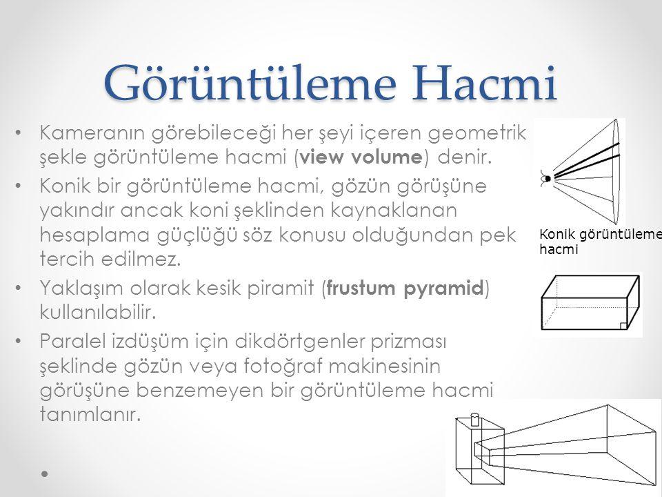 Görüntüleme Hacmi Kameranın görebileceği her şeyi içeren geometrik şekle görüntüleme hacmi (view volume) denir.