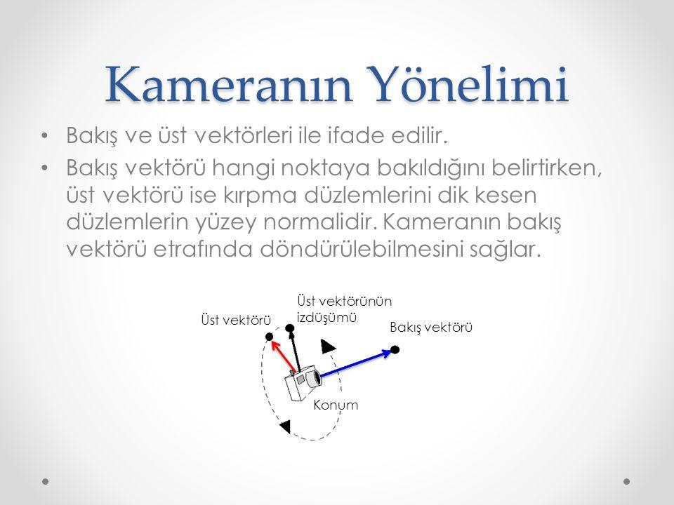 Kameranın Yönelimi Bakış ve üst vektörleri ile ifade edilir.