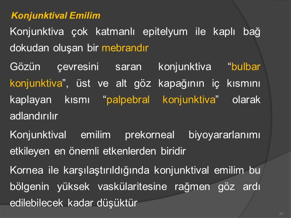 Konjunktival Emilim Konjunktiva çok katmanlı epitelyum ile kaplı bağ dokudan oluşan bir mebrandır.