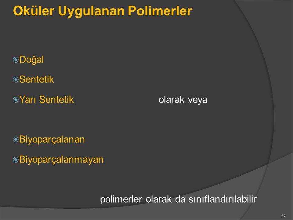 Oküler Uygulanan Polimerler