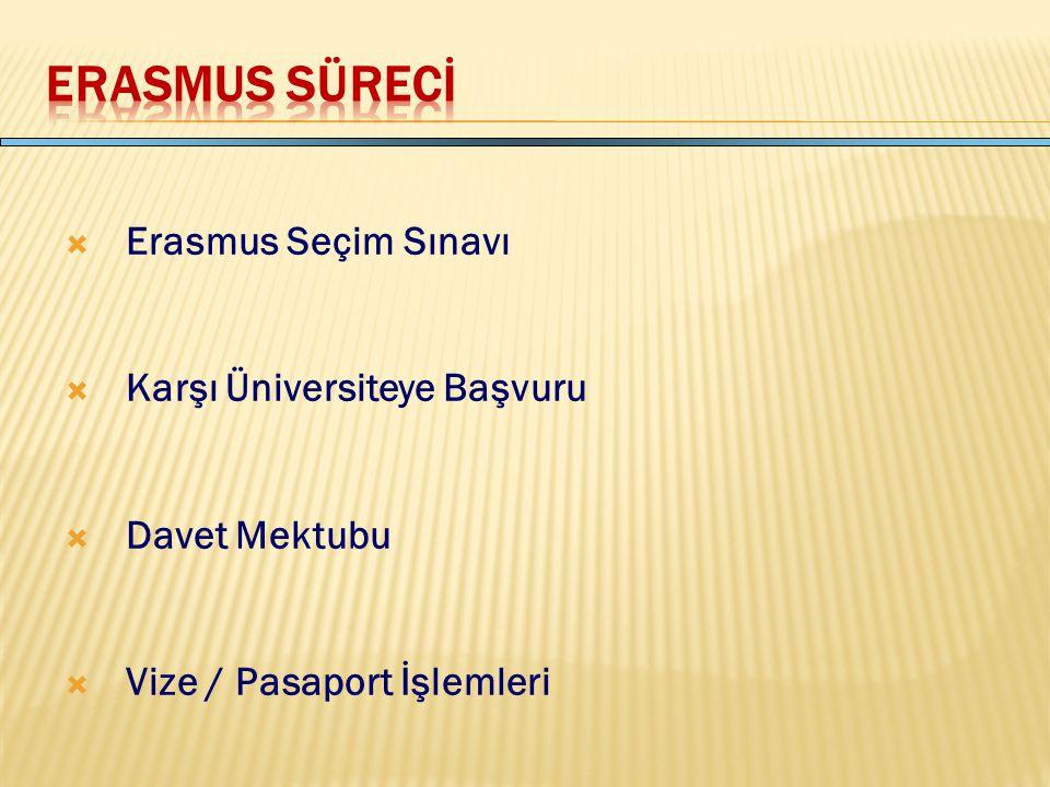 ERASMUS SÜRECİ Erasmus Seçim Sınavı Karşı Üniversiteye Başvuru