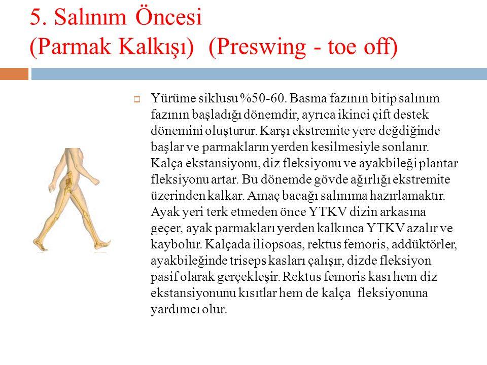 5. Salınım Öncesi (Parmak Kalkışı) (Preswing - toe off)