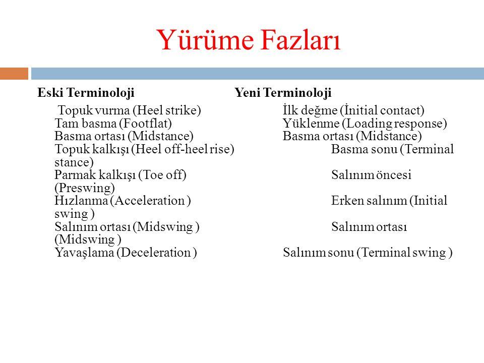 Yürüme Fazları Eski Terminoloji Yeni Terminoloji