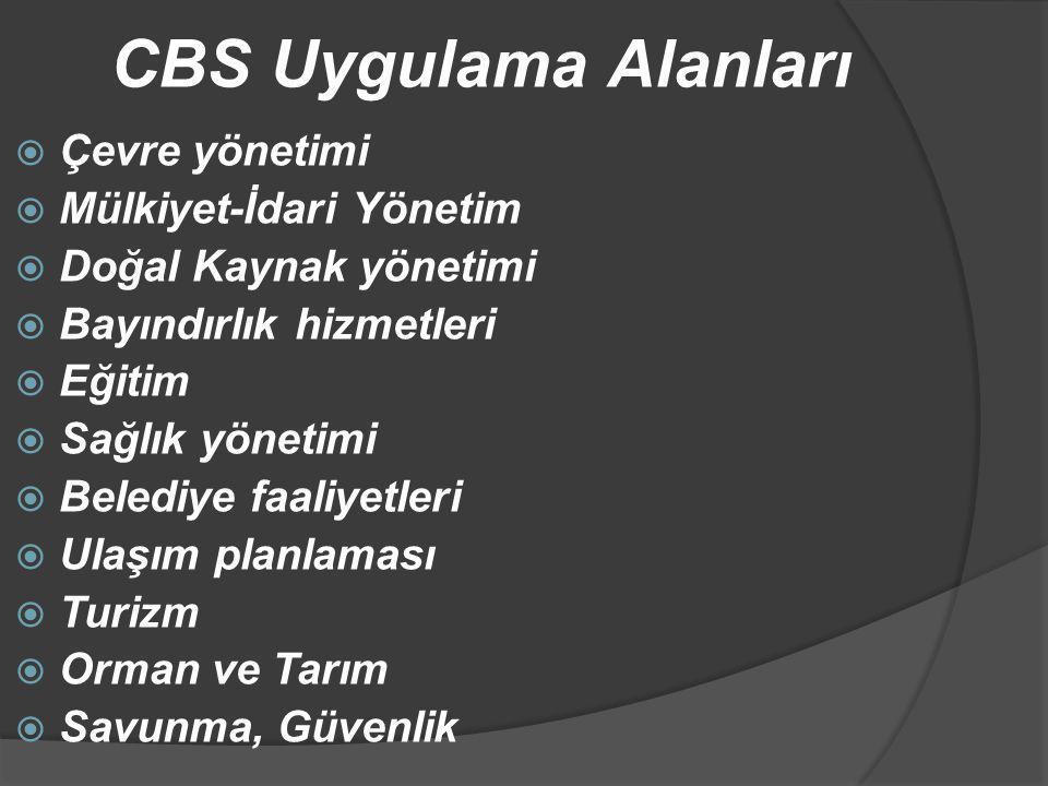 CBS Uygulama Alanları Çevre yönetimi Mülkiyet-İdari Yönetim