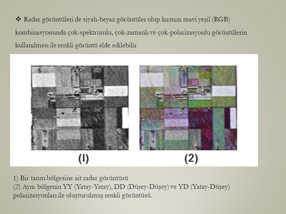 Radar görüntüleri de siyah-beyaz görüntüler olup kırmızı mavi yeşil (RGB) kombinasyonunda çok-spektrumlu, çok-zamanlı ve çok-polarizasyonlu görüntülerin kullanılması ile renkli görüntü elde edilebilir