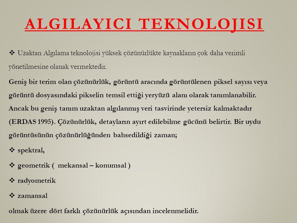 AlgIlayIcI Teknolojisi