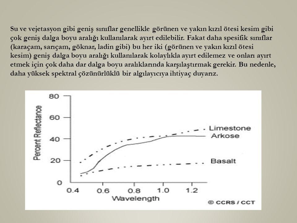 Su ve vejetasyon gibi geniş sınıflar genellikle görünen ve yakın kızıl ötesi kesim gibi çok geniş dalga boyu aralığı kullanılarak ayırt edilebilir.