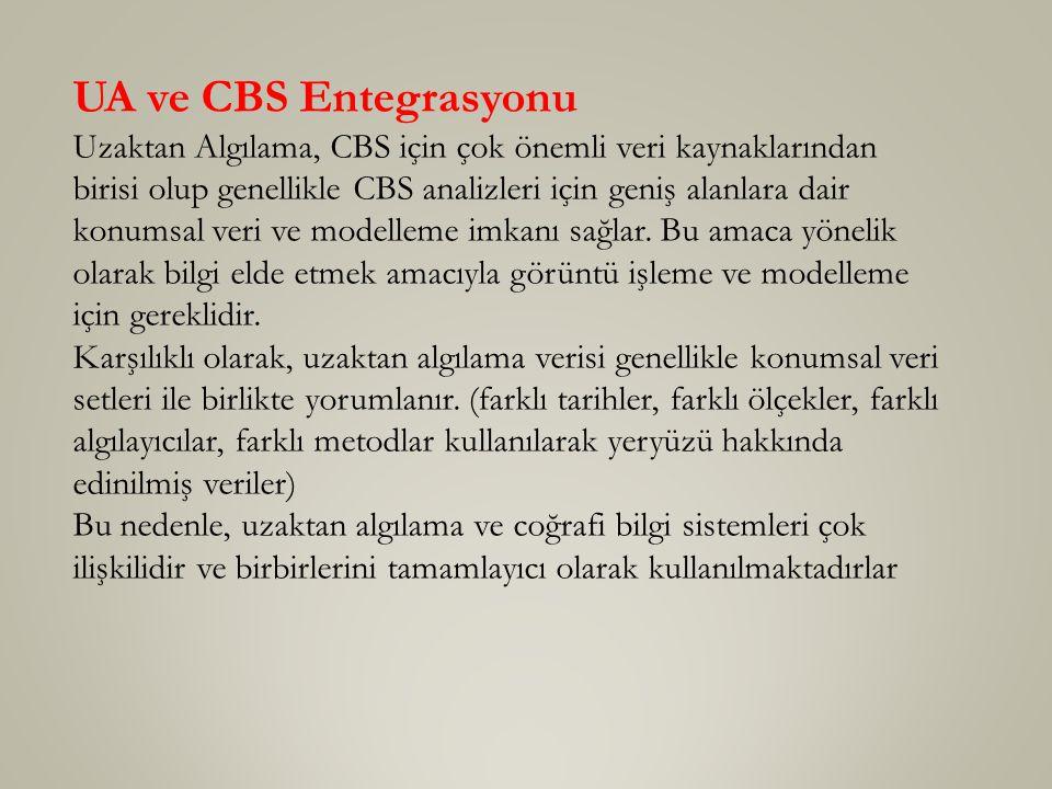 UA ve CBS Entegrasyonu