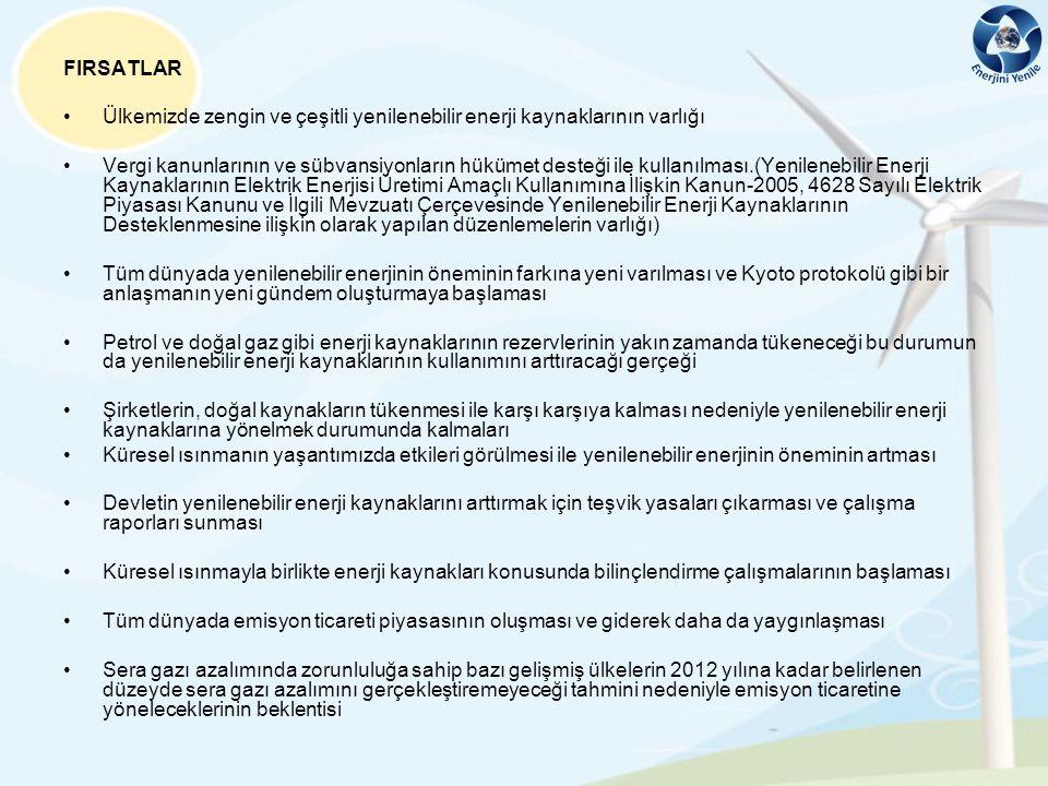FIRSATLAR Ülkemizde zengin ve çeşitli yenilenebilir enerji kaynaklarının varlığı.