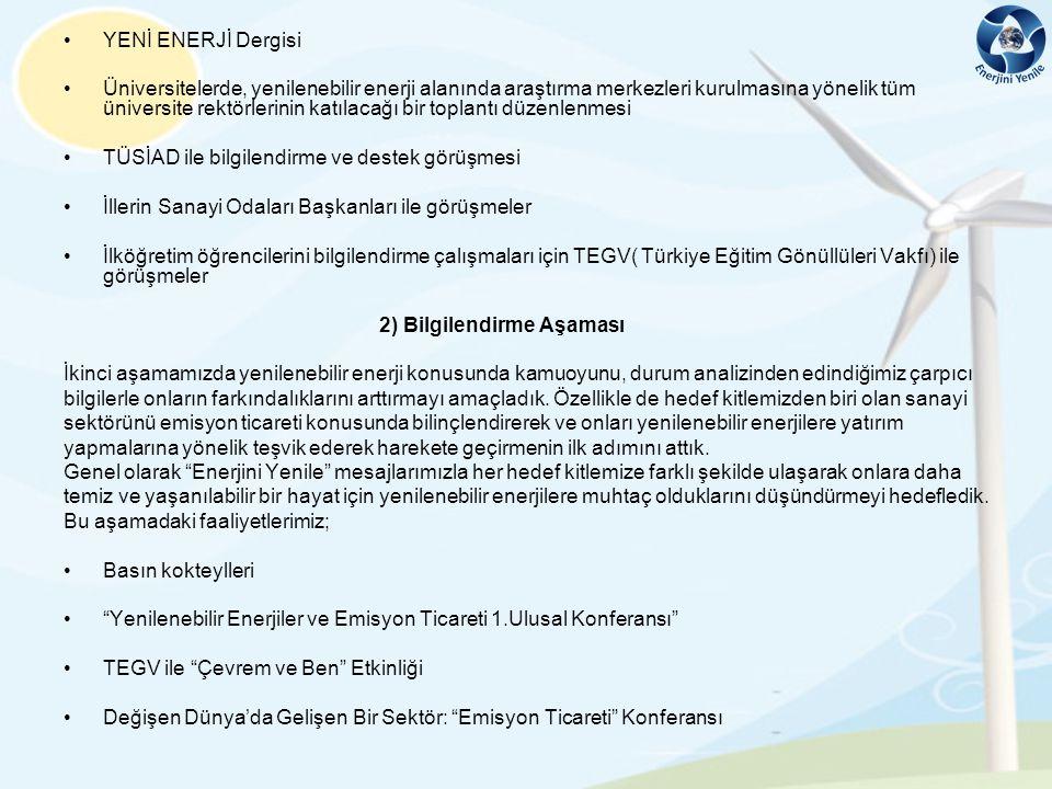 YENİ ENERJİ Dergisi
