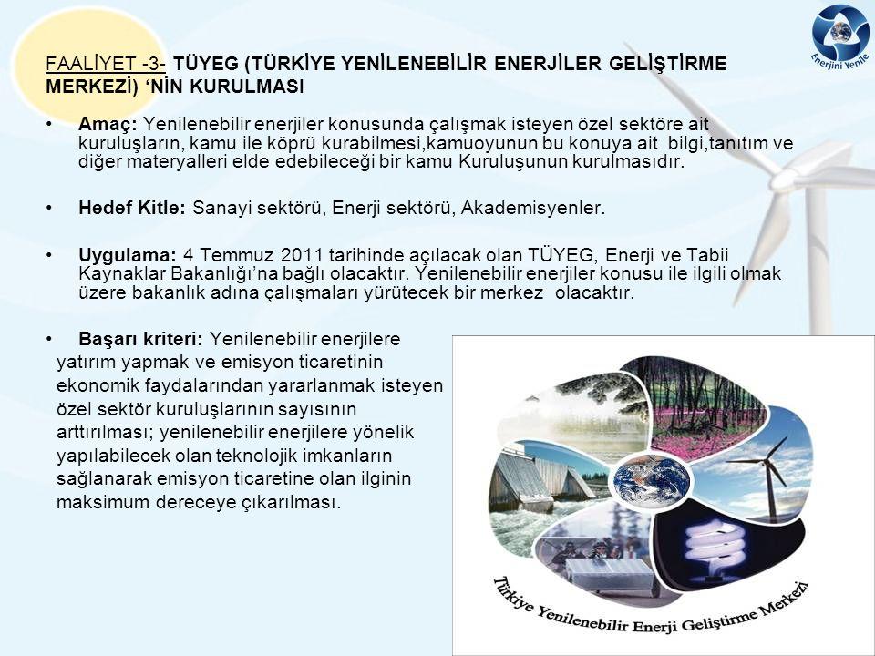 FAALİYET -3- TÜYEG (TÜRKİYE YENİLENEBİLİR ENERJİLER GELİŞTİRME