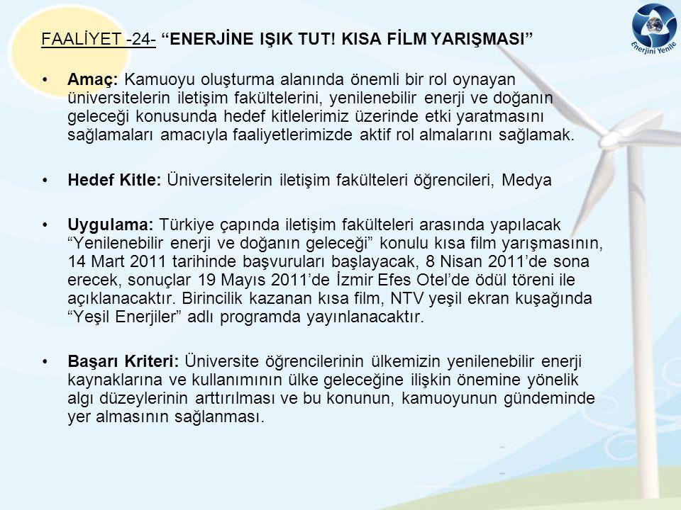 FAALİYET -24- ENERJİNE IŞIK TUT! KISA FİLM YARIŞMASI