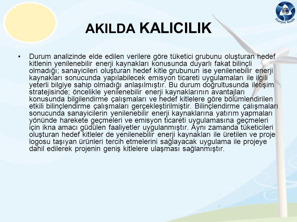 AKILDA KALICILIK