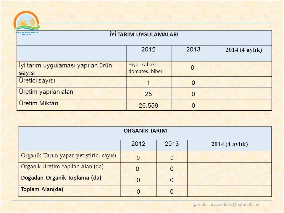 İYİ TARIM UYGULAMALARI 2012 2013 2014 (4 aylık)