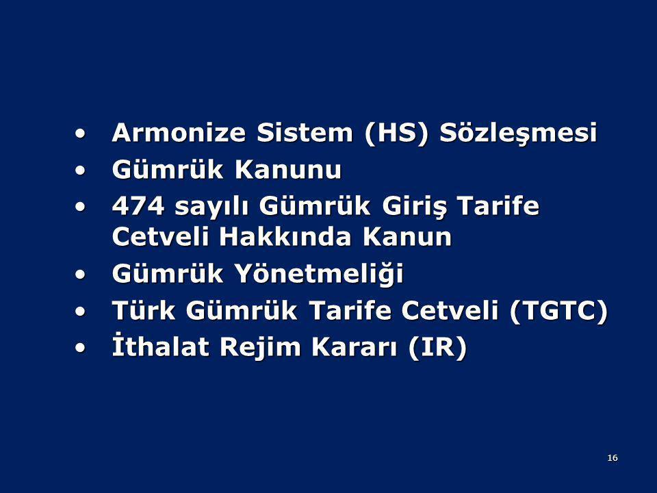 Armonize Sistem (HS) Sözleşmesi