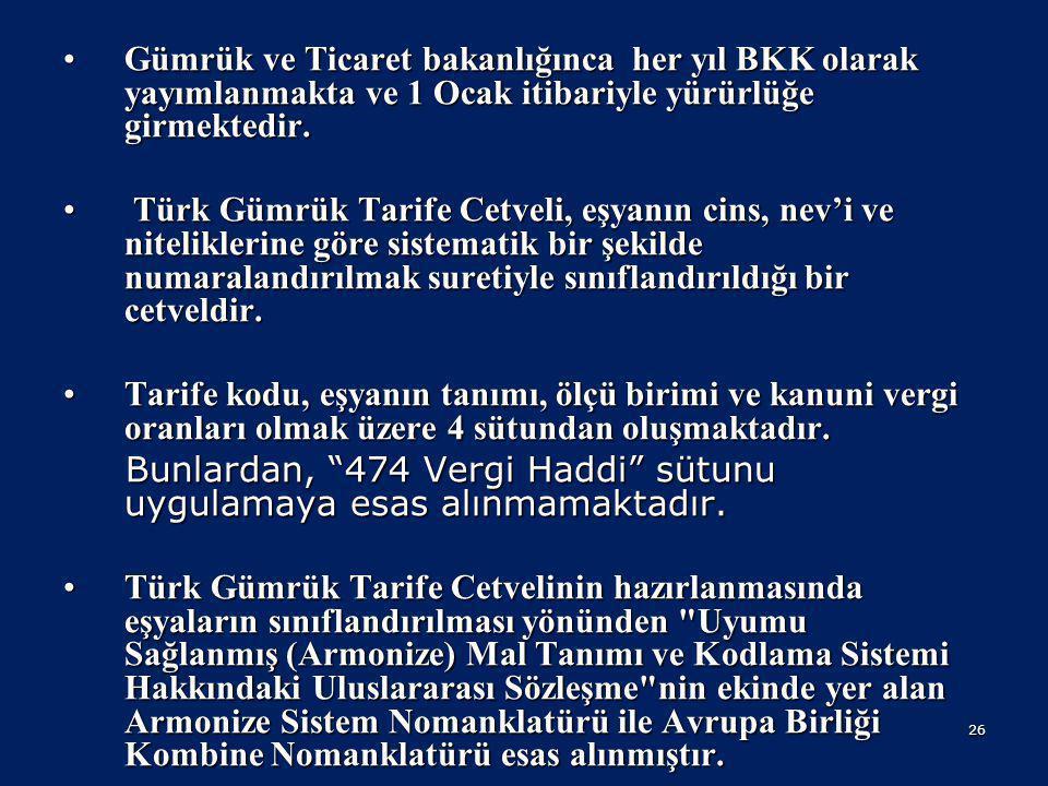 Türk Gümrük Tarife Cetveli