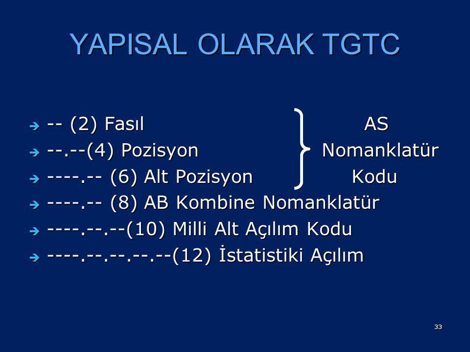 YAPISAL OLARAK TGTC -- (2) Fasıl AS --.--(4) Pozisyon Nomanklatür
