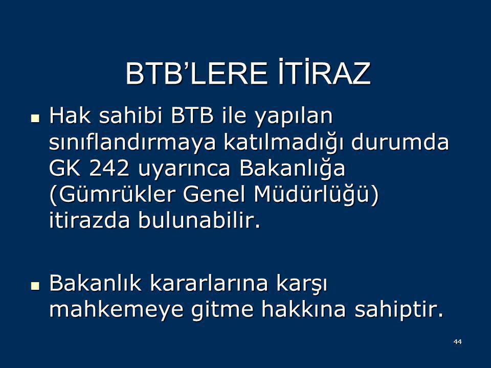 BTB'LERE İTİRAZ
